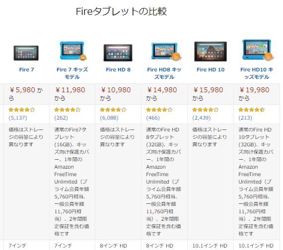 AmazonFireタブレットの比較