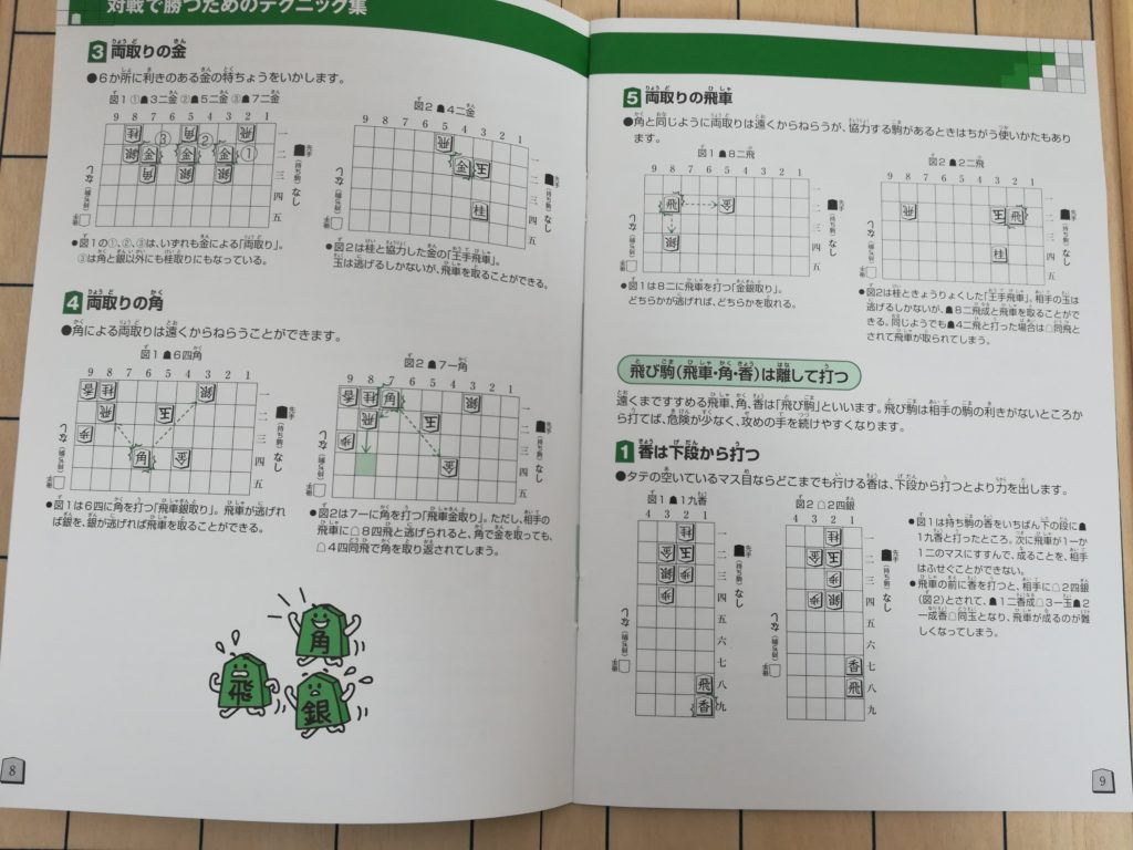 くもんのNEWスタディ将棋レビュースキルアップブック